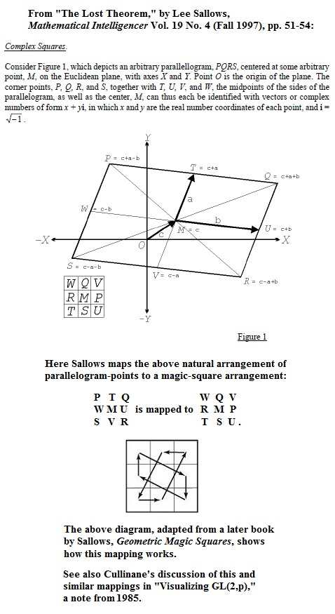 From 'The Lost Theorem,' by Lee Sallows
