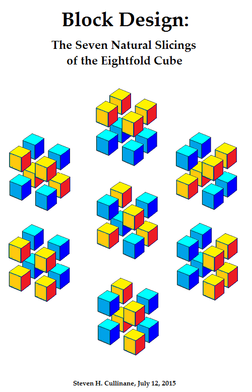 Block Design: The Seven Natural Slicings of the Eightfold Cube (by Steven H. Cullinane, July 12, 2015)