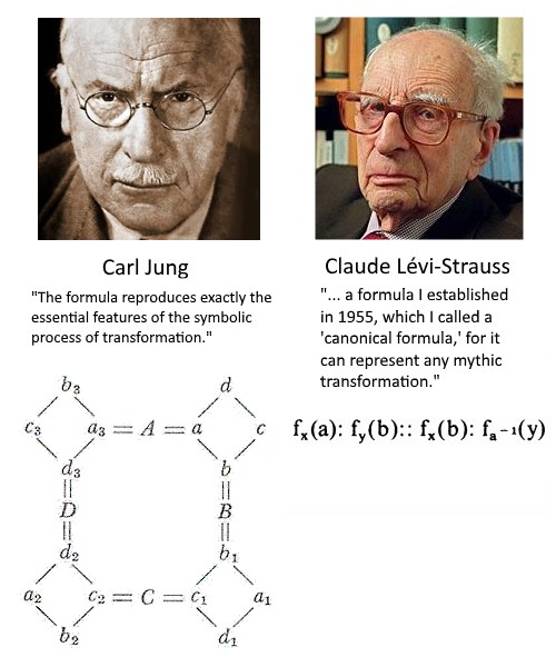 Jung's four-diamond formula vs. Levi-Strauss's 'canonical formula'