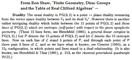 Ron Shaw on symplectic geometry and a linear complex in PG(3,2)