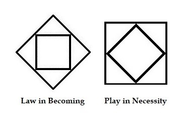 Nietzsche, 'law in becoming' and 'play in necessity'