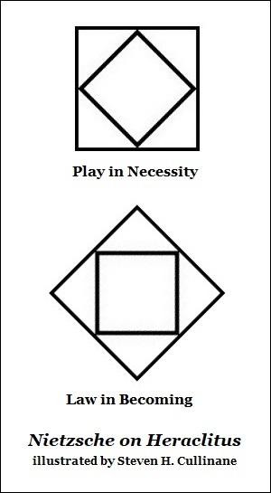 Nietzsche on Heraclitus— 'play in necessity' and 'law in becoming'— illustrated.