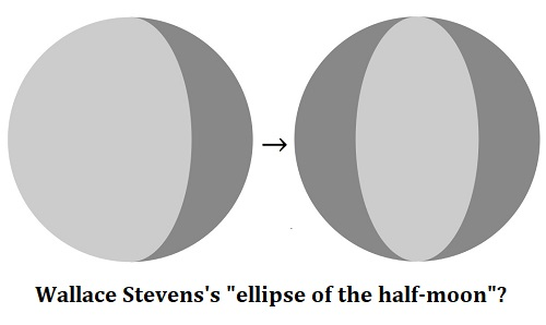 The mysterious 'ellipse of the half-moon'?