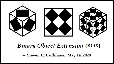 BOX: Binary Object Extension