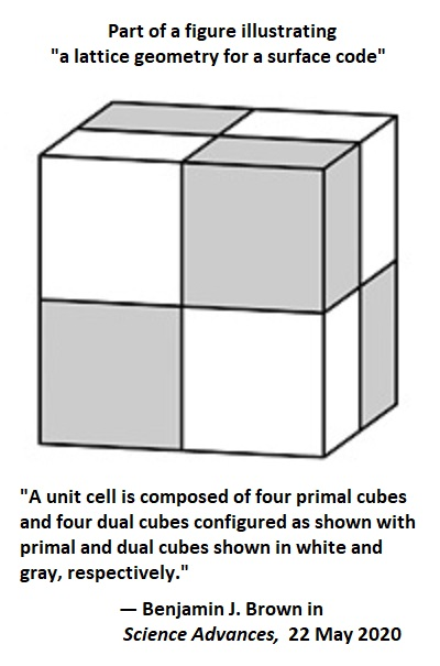 A unit cell in 'a lattice geometry for a surface code'