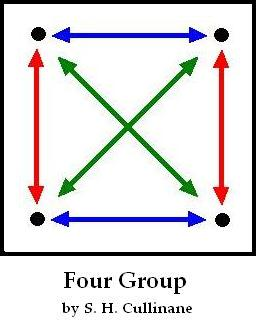 Klein four group