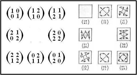 Constructing a translation plane based on the ninefold square